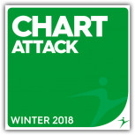 Chart Attack - Winter 18